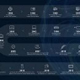Welttag der Kreativität und Innovation: Dynabook setzt seit 35 Jahren Maßstäbe im mobile Computing-Markt